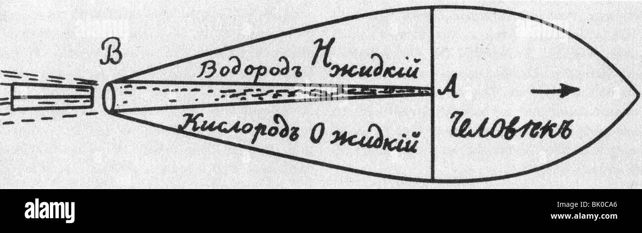 Tsiolkovskii, Konstantin Eduardowitsch, 17.9.1857 - 19.9.1935, russischer Physiker, Mathematiker, Konzept einer Stockbild