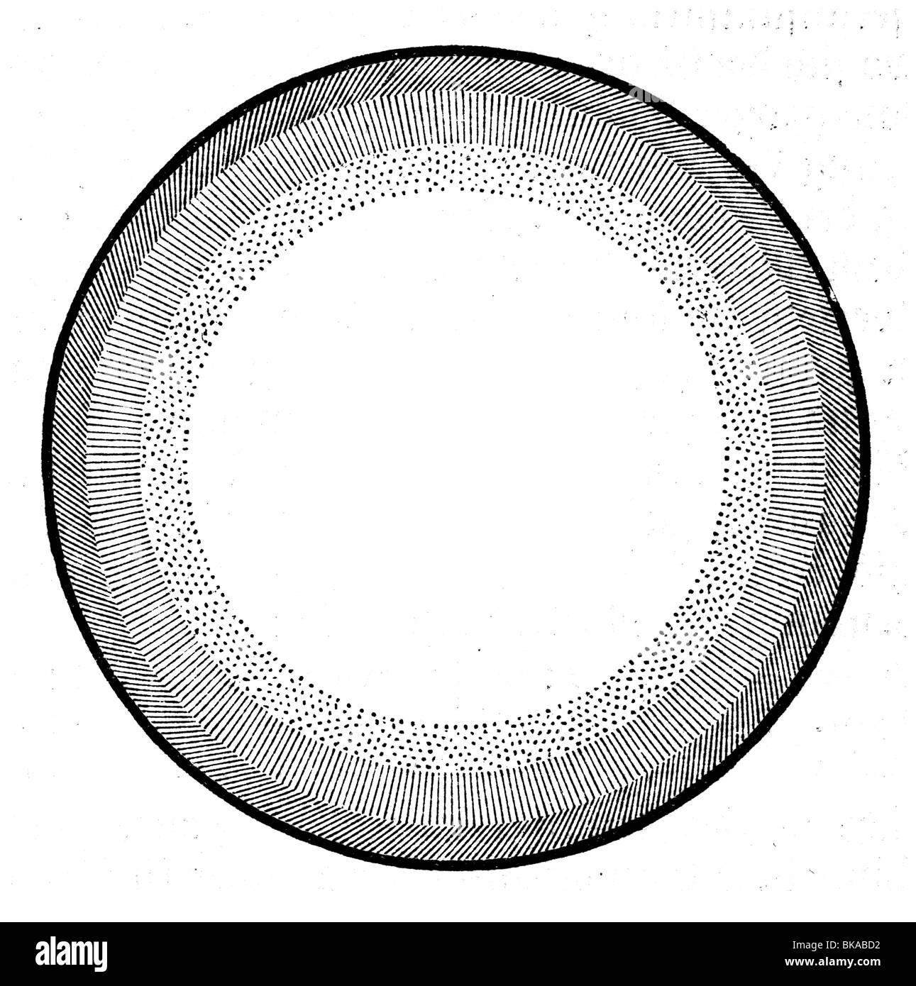 Schichten im Inneren der Erde Stockbild