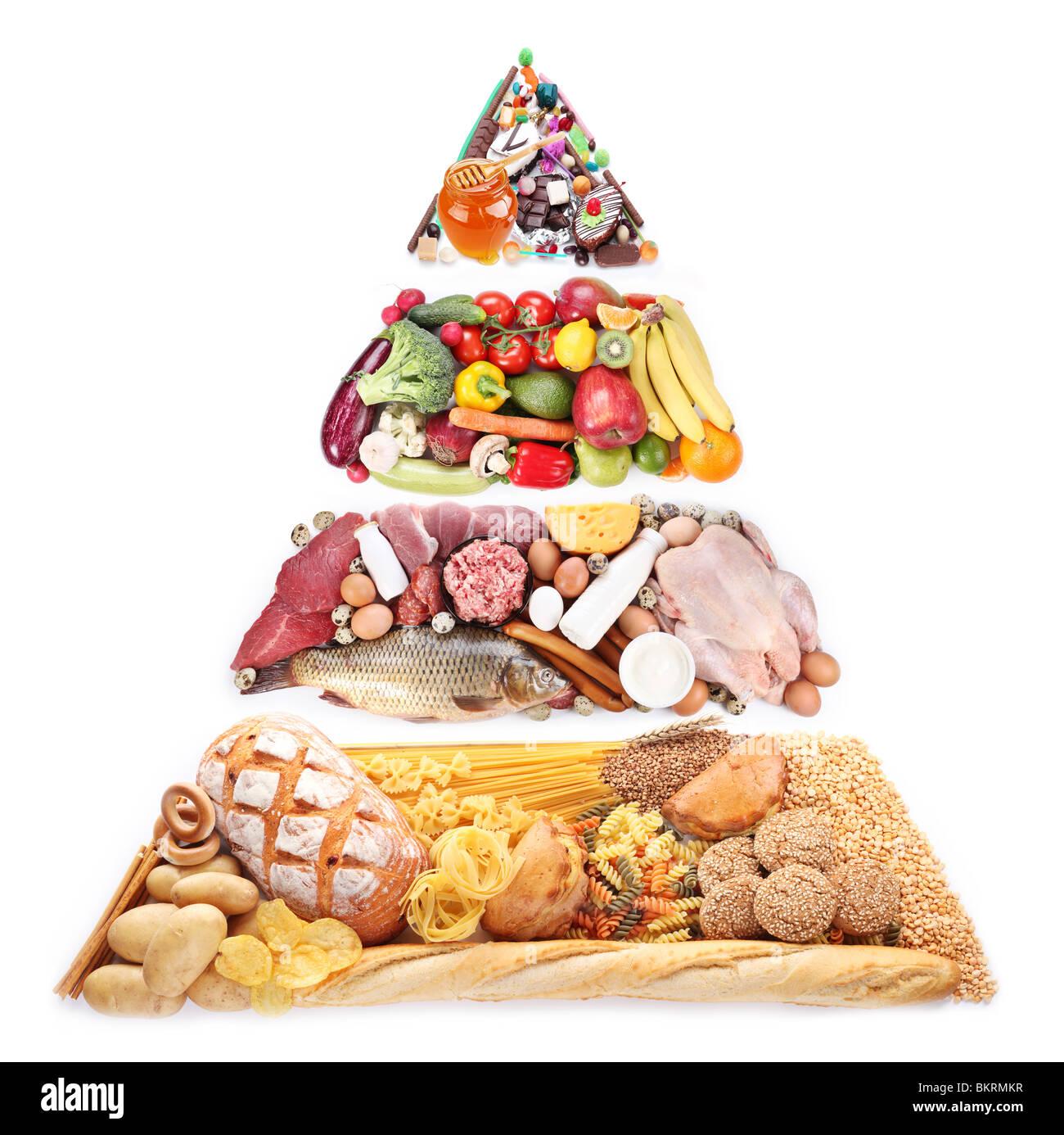 Ernährungspyramide für eine ausgewogene Ernährung. Isoliert auf weiss Stockbild
