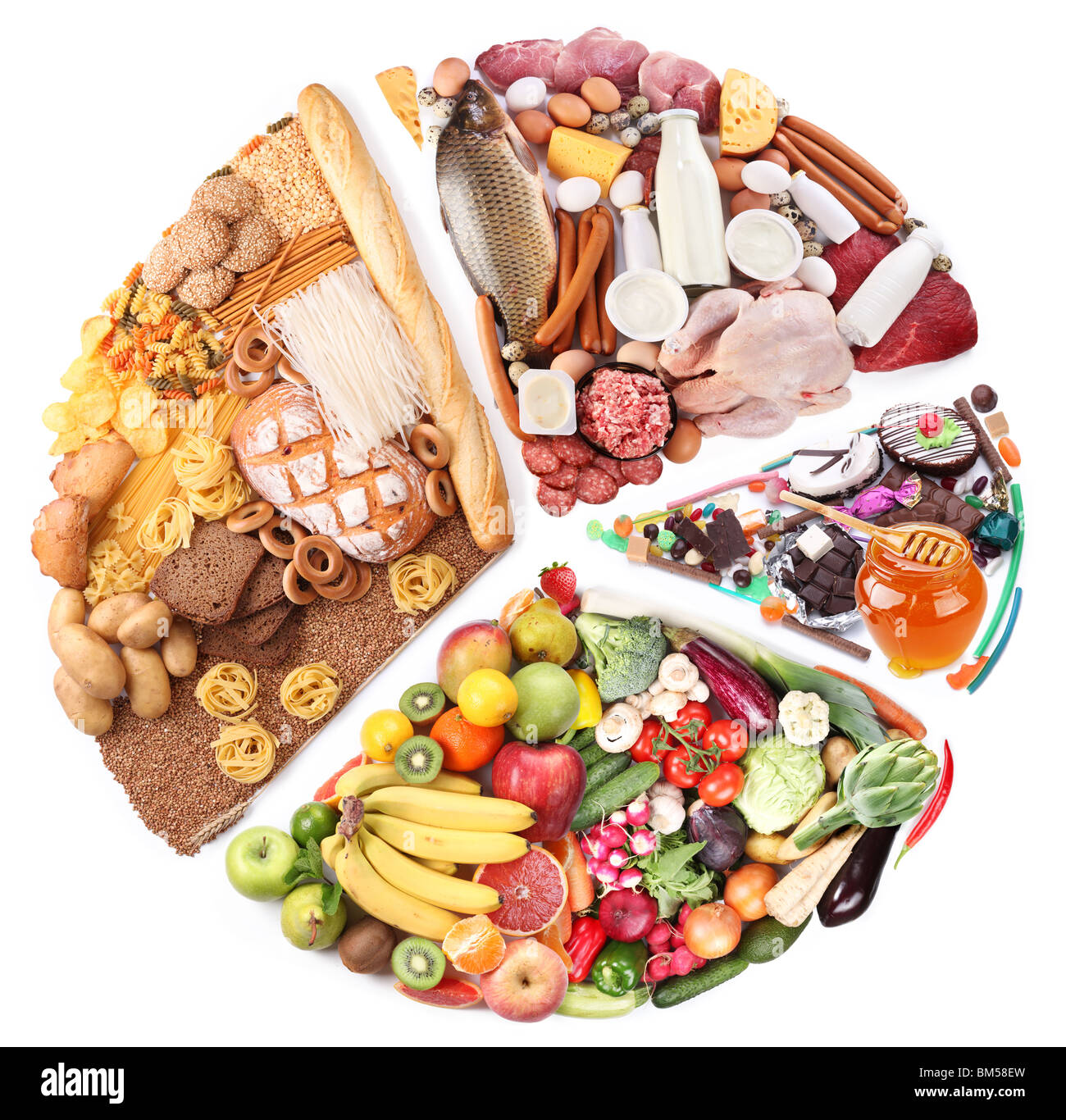 Lebensmittel für eine ausgewogene Ernährung in Form eines Kreises. Isoliert auf weiss Stockbild