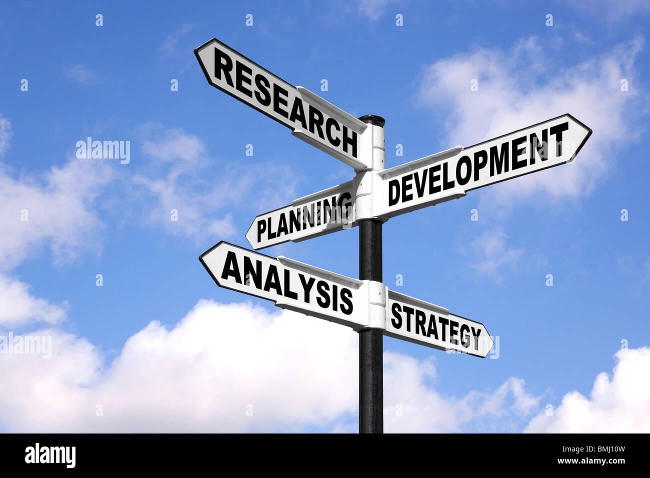 Forschung und Entwicklung Konzept Wegweiser vor einem blauen bewölkten Himmel Stockbild