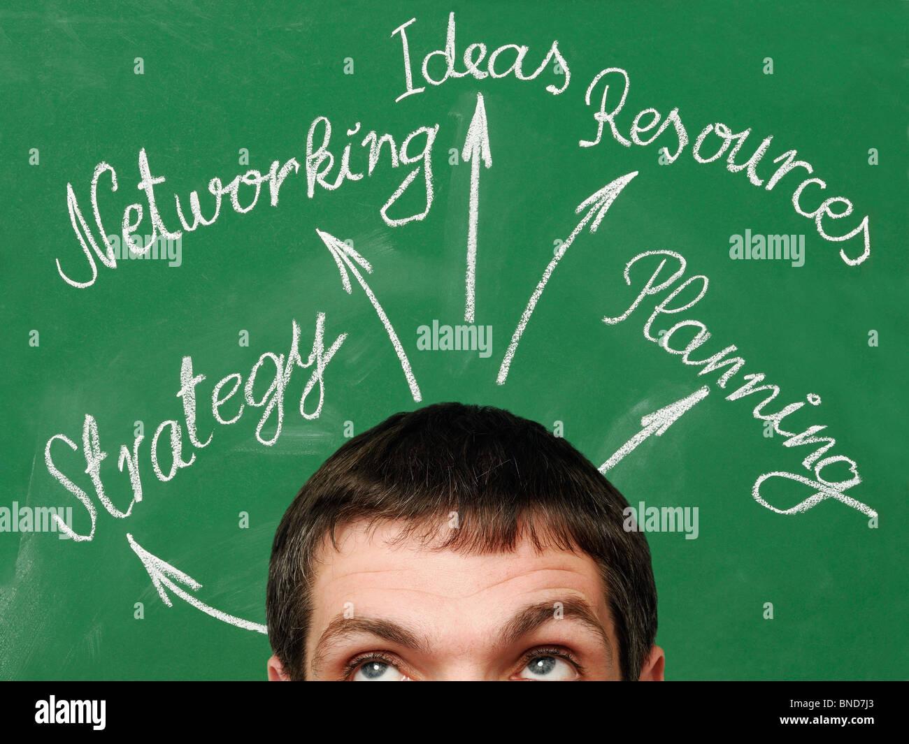 Business-Planung. Geschäftsmann vor einer Tafel mit einem Business-Planung-Diagramm. Stockbild