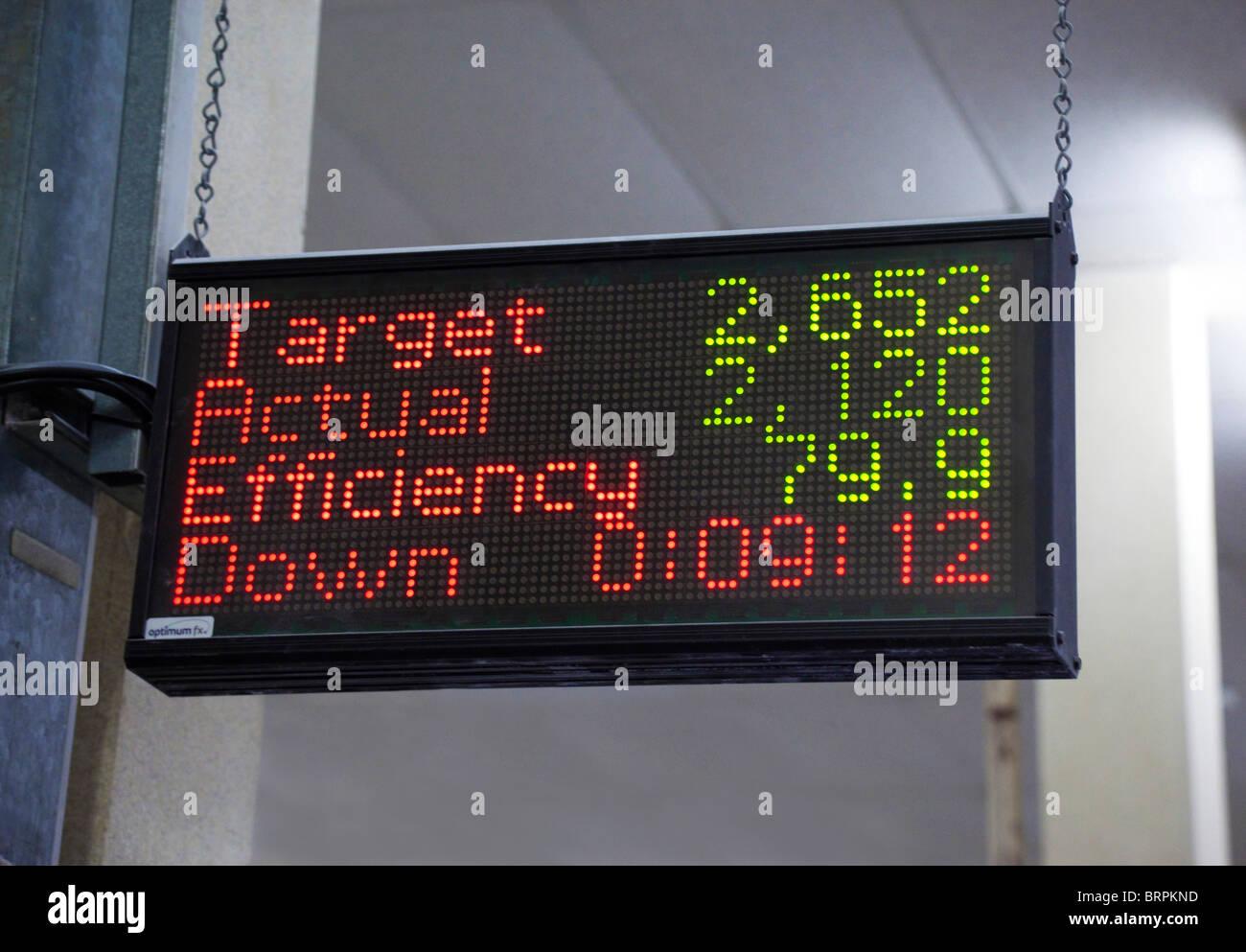 elektronische Unterschrift Effizienz / target Produktion Stockbild