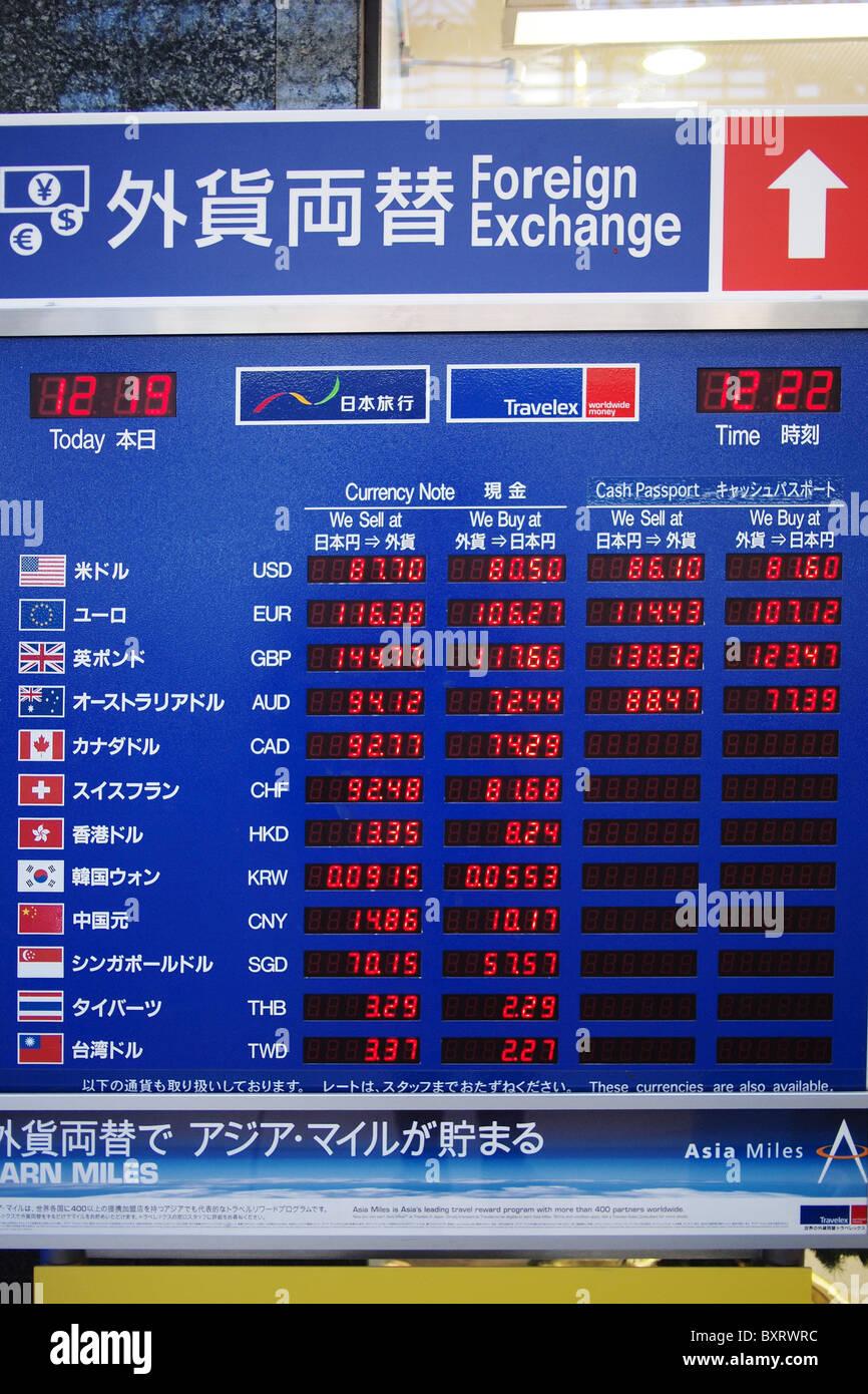 Currency-Board-japanische elektronische Foreign Exchange rate Stockbild