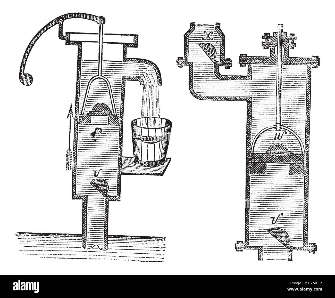 Manuelle Wasserpumpe graviert Vintage Illustration. Trousset Enzyklopädie (1886-1891). Stockbild