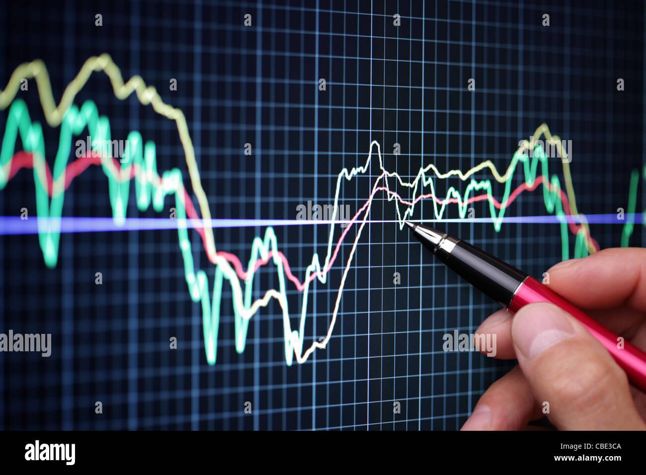 Markt zu analysieren, auf dem LCD-Bildschirm Stockfoto