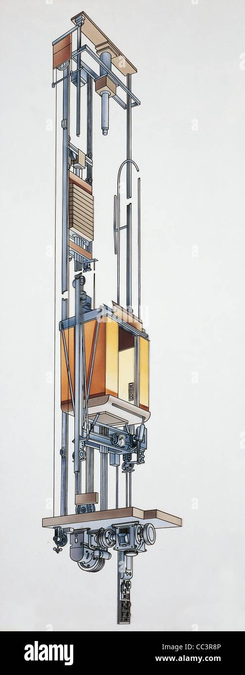 Mechanik: Aufzug System Design-Schema Stockfoto, Bild: 41880742 - Alamy