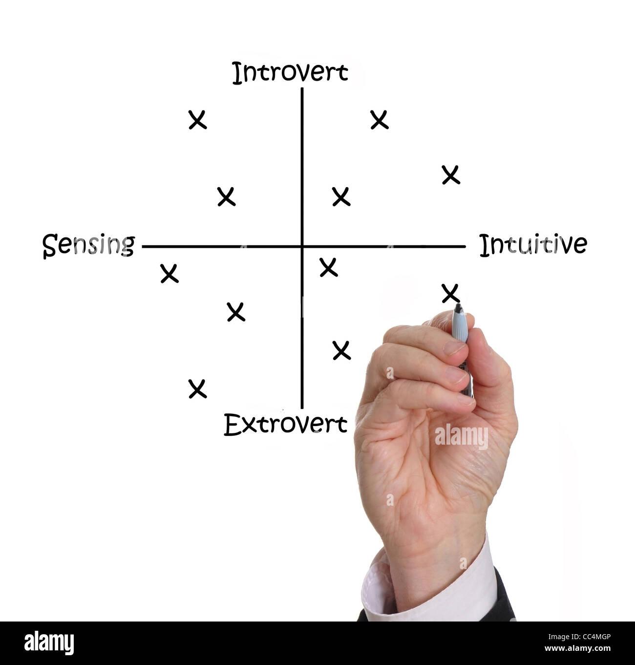 Männliche Executive Ergebnisse der einen Persönlichkeitstest auf einem Whiteboard zeichnen Stockbild