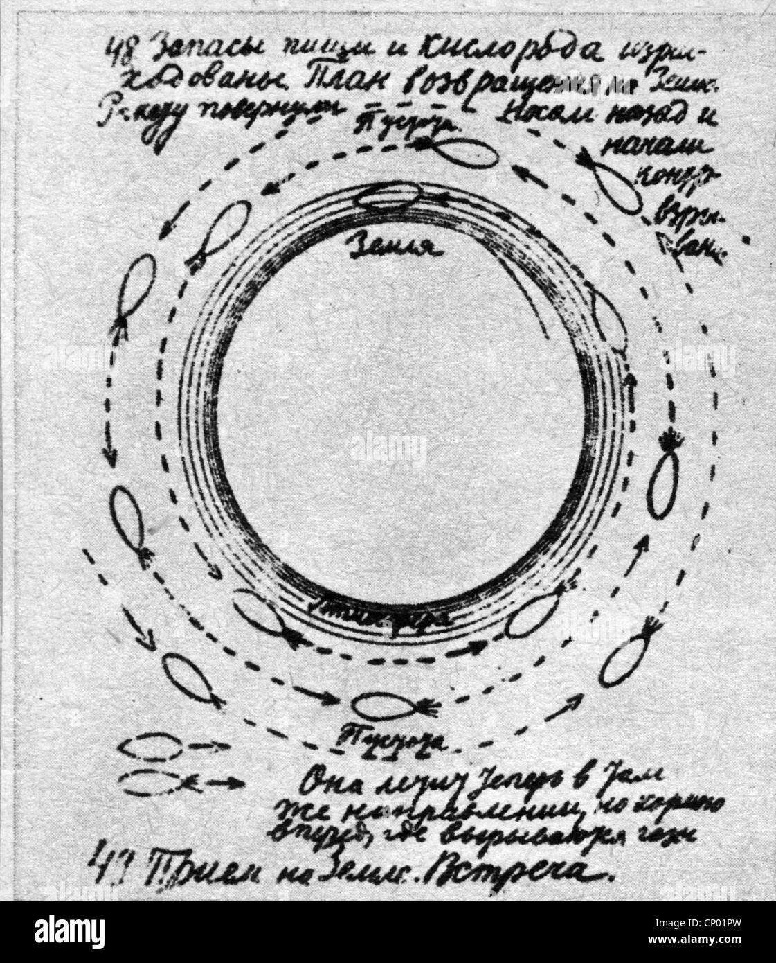 Tsiolkovskii, Konstantin Eduardovich, 17.9.1857 - 19.9.1935, russischer Physiker, Mathematikhistoriker, Seite aus Stockfoto