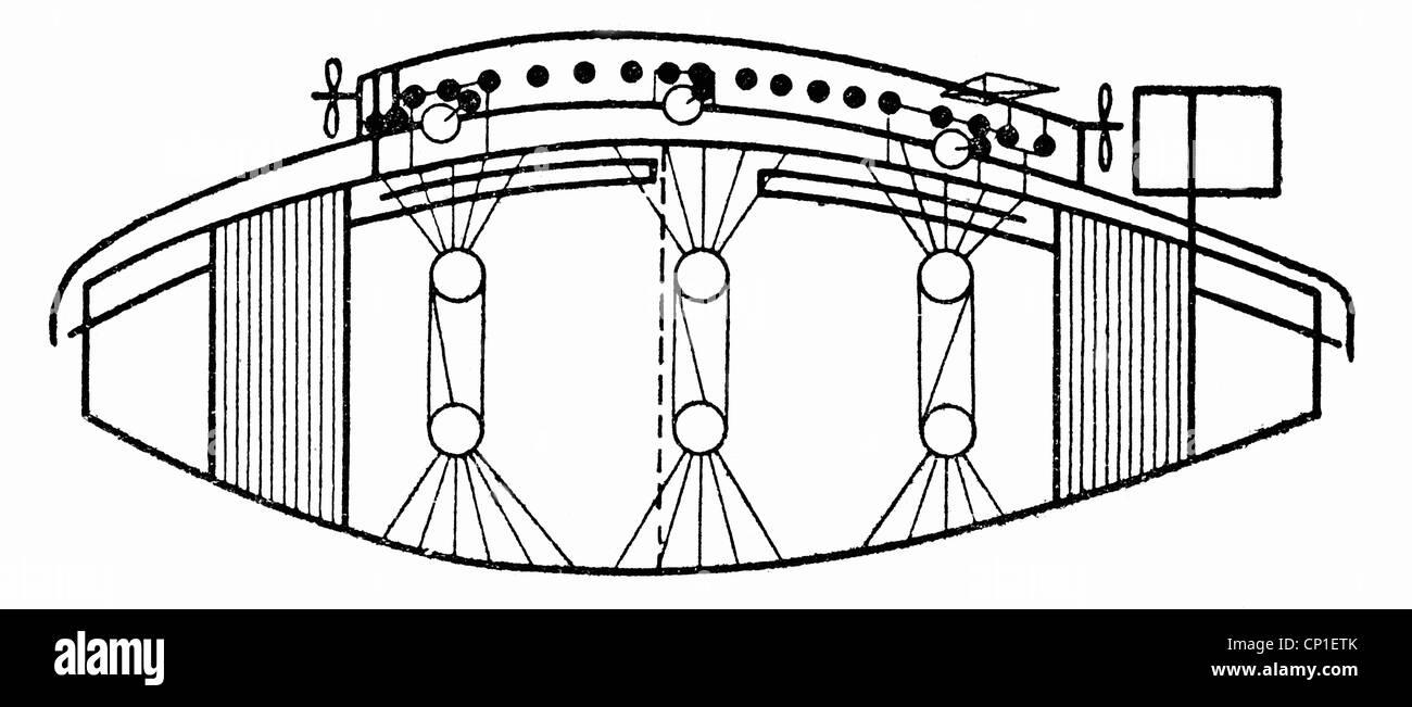 Tsiolkovskii, Konstantin Eduardowitsch, 17.9.1857 - 19.9.1935, russischer Physiker, Mathematiker, Konzept eines Stockbild