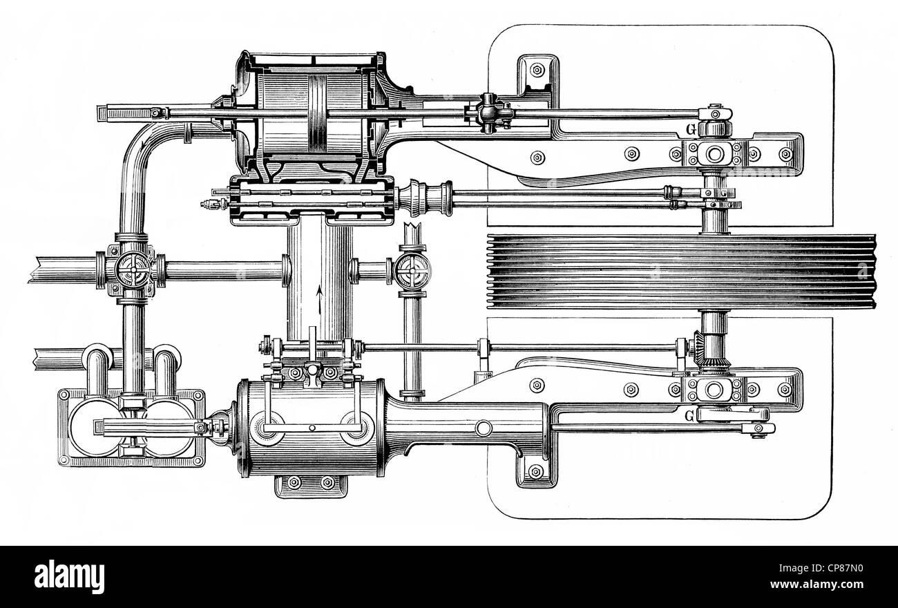Empfänger compound-Motor für den Antrieb von Schiffen Propeller, Dampfmaschine, Kolben Wärmekraftmaschine, Stockbild