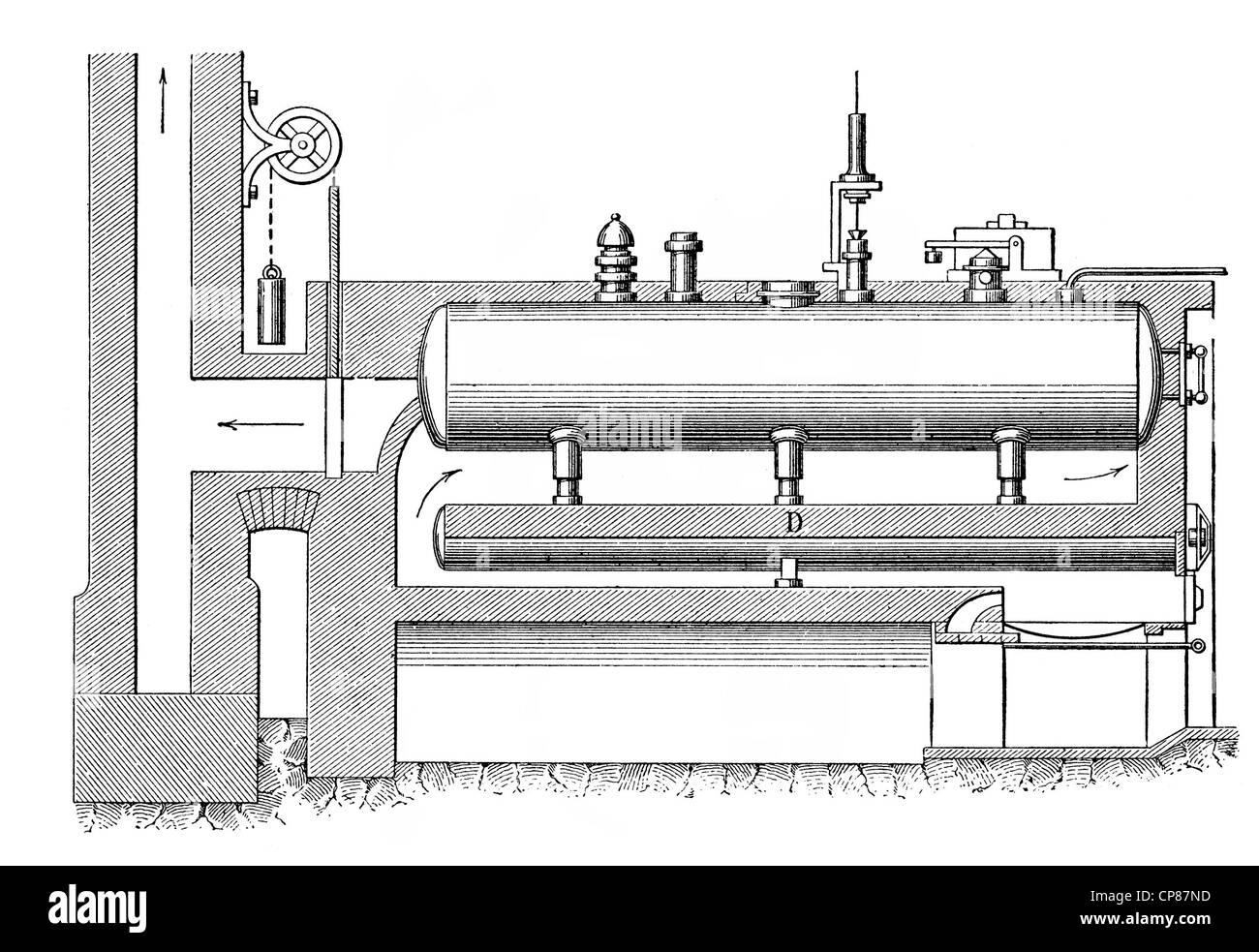 Industry Machines Steam Stockfotos & Industry Machines Steam Bilder ...
