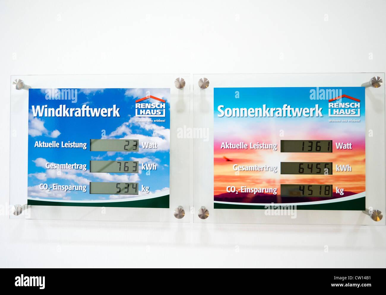 Anzeigefeld an Außenwand zeigt Energieerzeugung aus inländischen Wind und solar in modernen Einfamilienhaus Stockbild