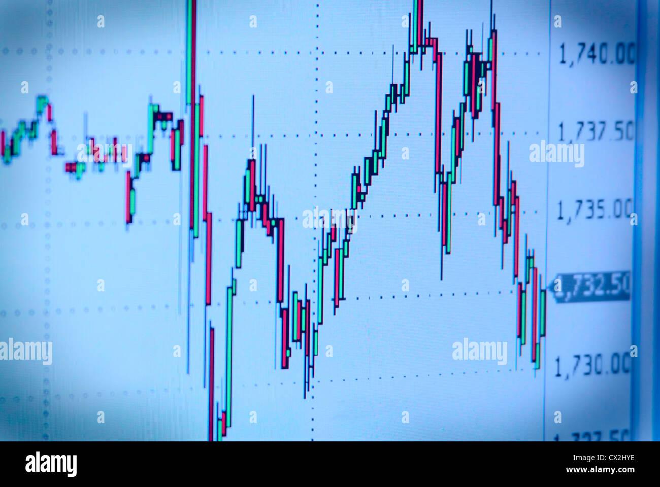 Hintergründe-Monitor-Grafik Stockbild