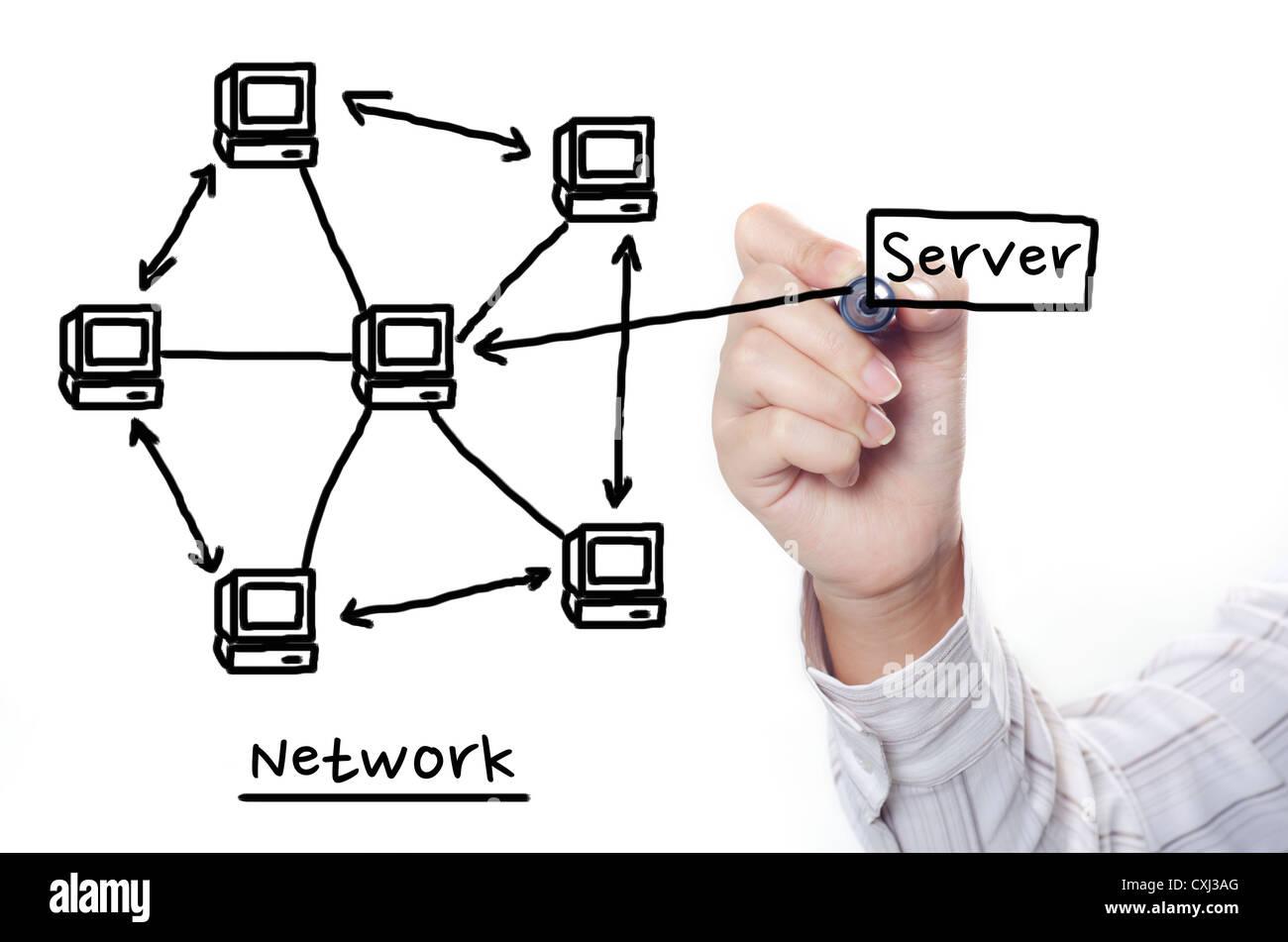 Drawing Computer Network Stockfotos & Drawing Computer Network ...