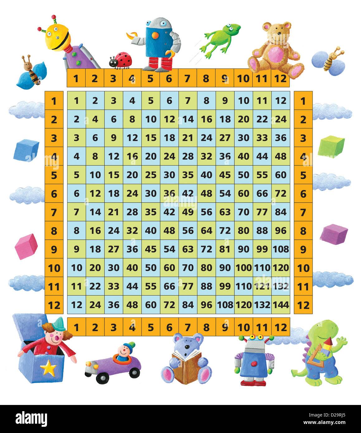 Funny Multiplication Table Stockfotos & Funny Multiplication Table ...