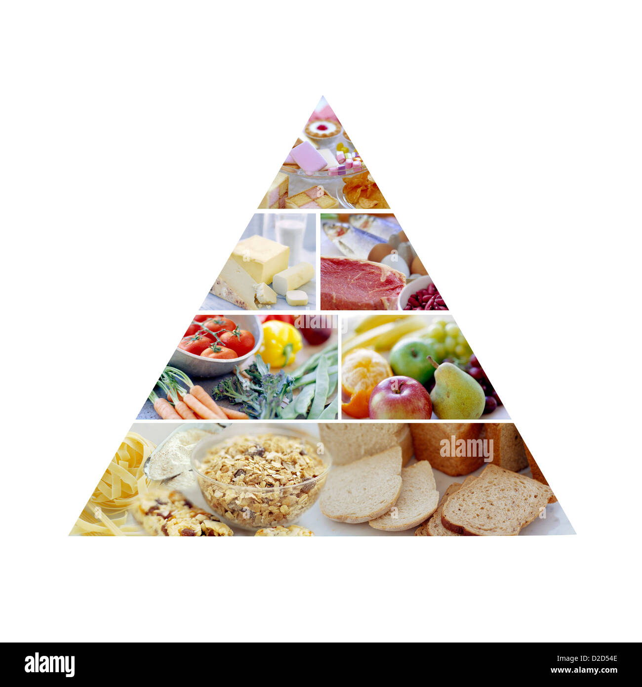 Lebensmittel Pyramide Zeigt Die Empfohlene Anteile Der Arten Von Lebensmitteln Fur Eine Gesunde Und Ausgewogene