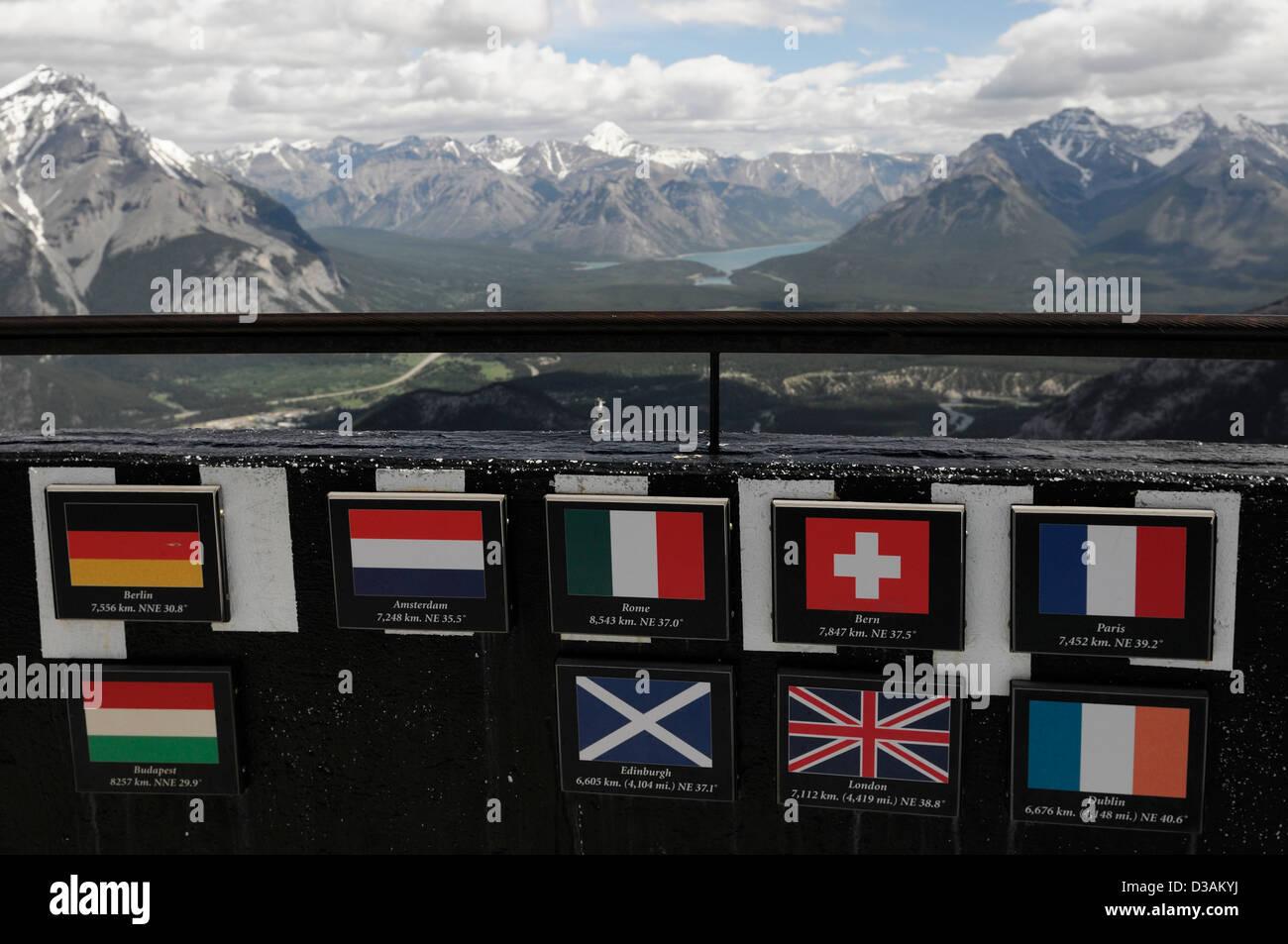 Punkt von Interesse Abstand Zeichen europäischer Städte Reiseziele von Sulphur Mountain Banff Gondel Nationalpark Stockbild