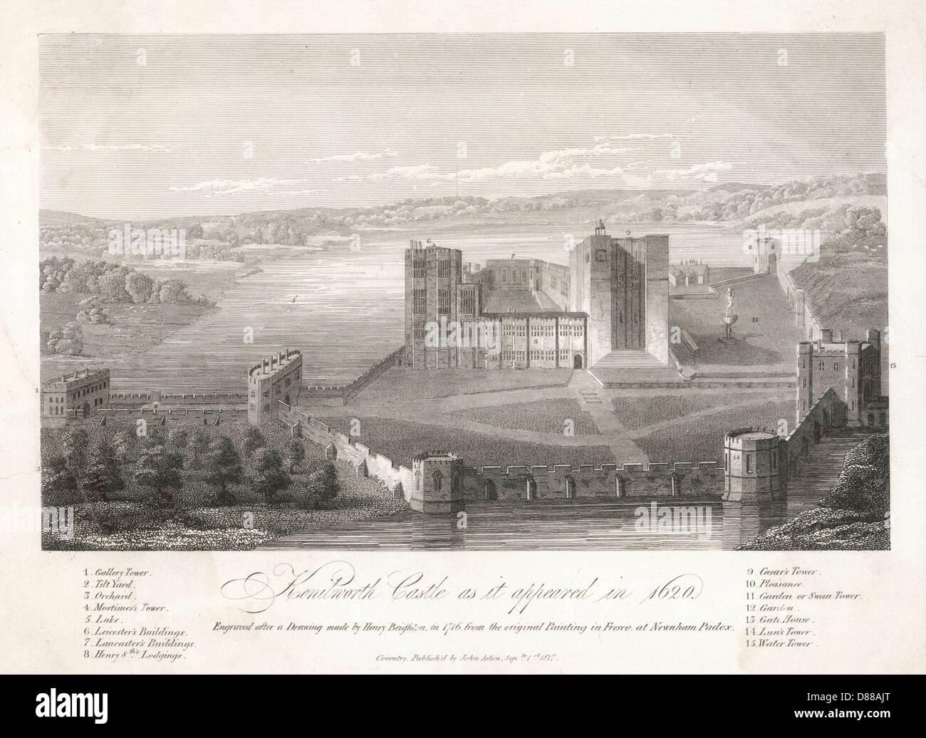 Kenilworth Castle 1620 Stockbild