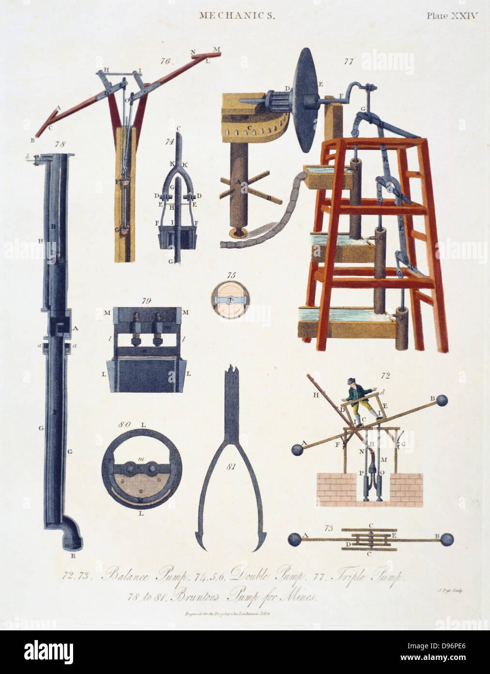 Verschiedene Pumpen für Heben von Wasser. Dreifach-Pumpe, oben rechts. Waage Mann-angetriebene Pumpe (unten). Stockbild