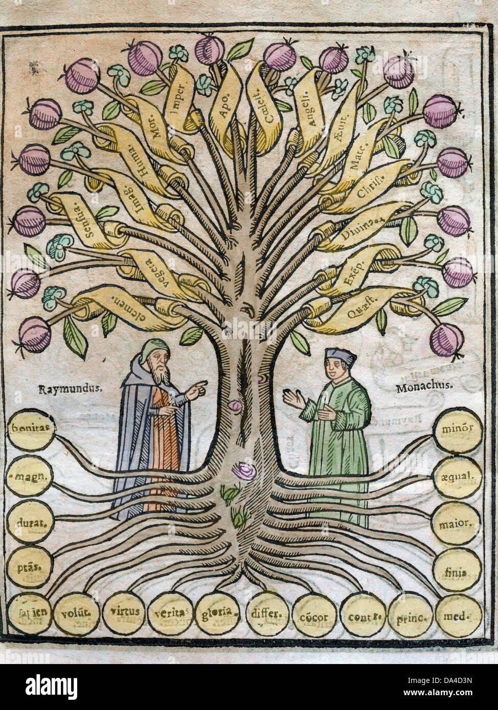 "Llull, Ramon (1233/1235-1315/1316). Mallorquinischen Schriftstellers und Philosophen.  ""Arbor Scientiae"". Stockbild"
