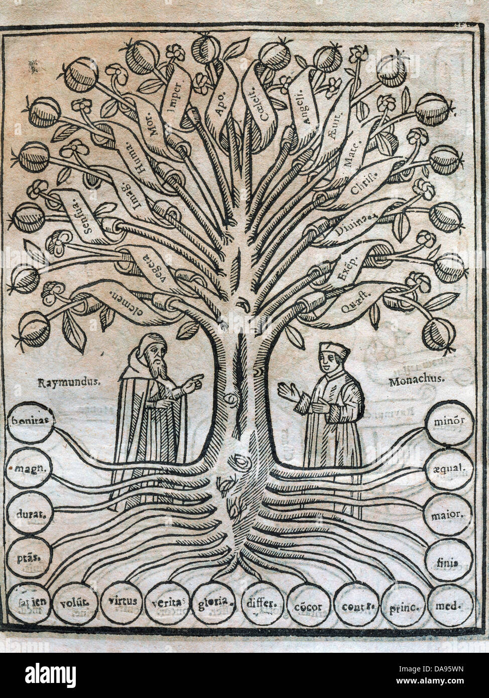 "Llull, Ramon (1233/1235-1315/1316). Mallorquinischen Schriftstellers und Philosophen.  ""Arbor Scientiae"" Stockbild"