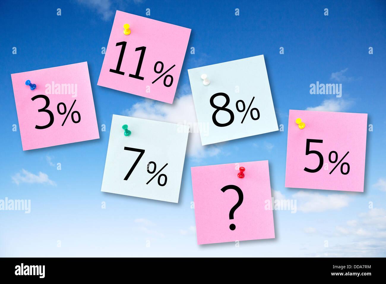 Zinsen-Konzept - Hinweise zum Himmel zeigt verschiedene Interesse oder Hypothekenzinsen und eins mit einem Fragezeichen Stockfoto