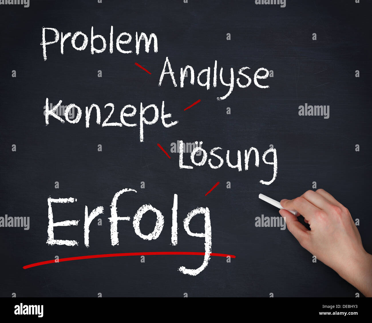 Hand schreiben Problem zu analysieren, Konzept Solucao und erfolg Stockbild