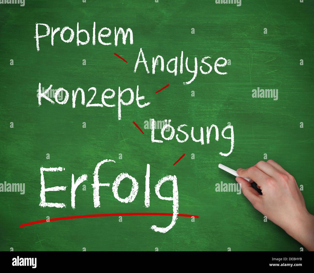 Hand schreiben Problem zu analysieren, Konzept Solucao und Erfolg mit Kreide Stockbild