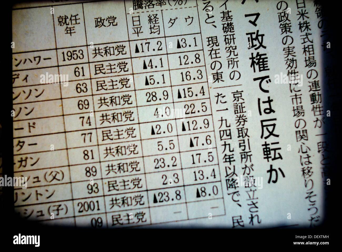 Chinesische Zeitung, Wirtschaft, Finanzen, Symbolik Stockbild