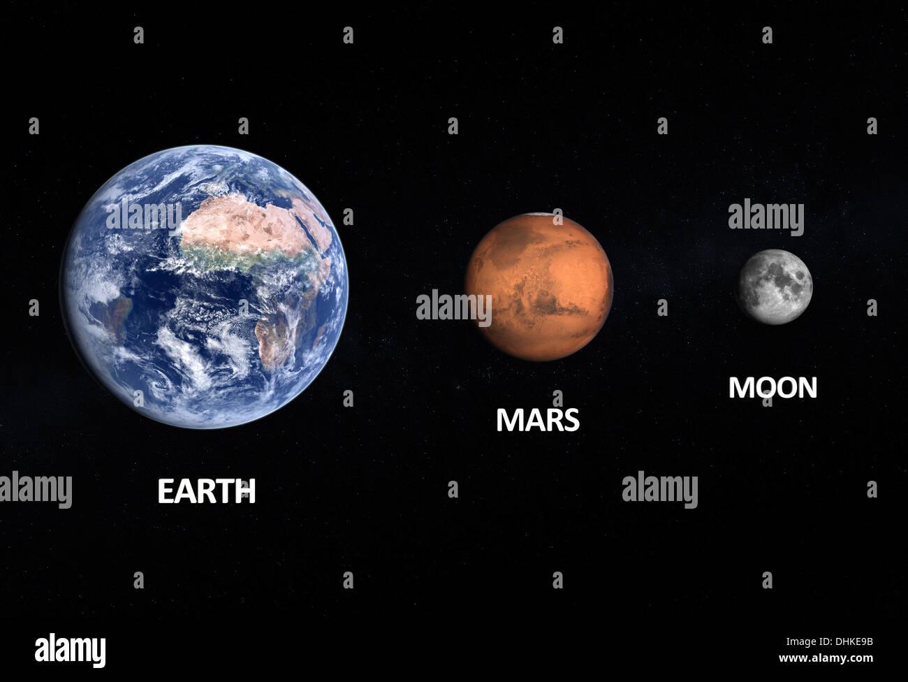 Ein Vergleich zwischen den Planeten Erde und Mars und unsere ...