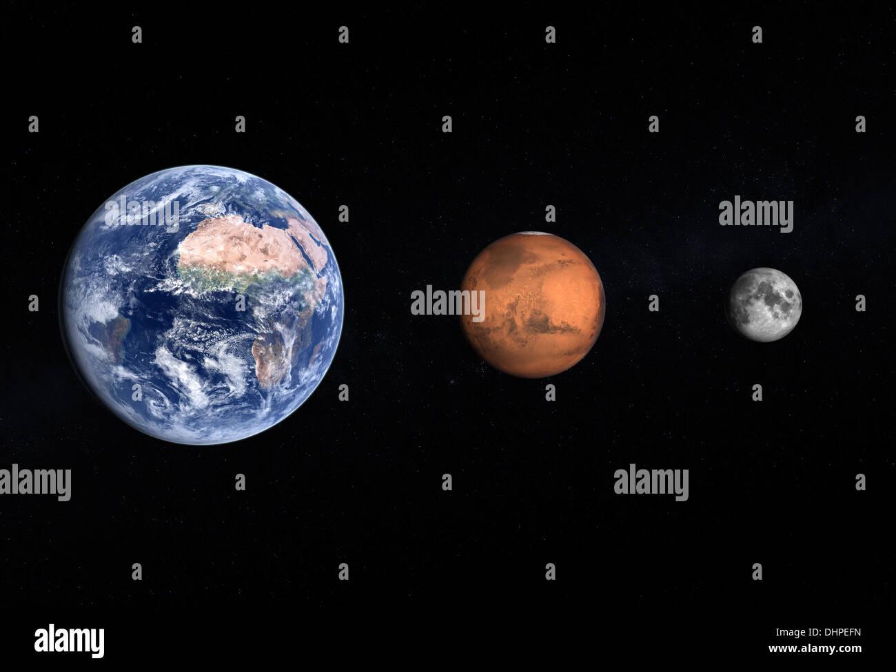 Ein Vergleich Zwischen Den Planeten Erde Und Mars Und Unsere Eigenen