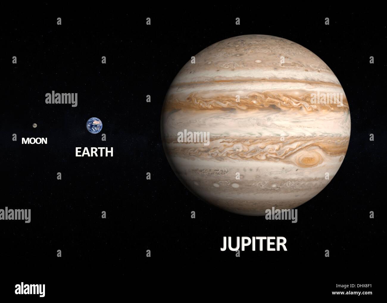 Ein Vergleich zwischen den Planeten Erde und Jupiter und der Mond ...
