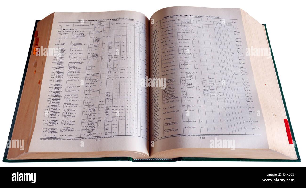 Das CRC Handbook of Chemistry und Physik, bekannt als The Rubber Handbook. Stockbild