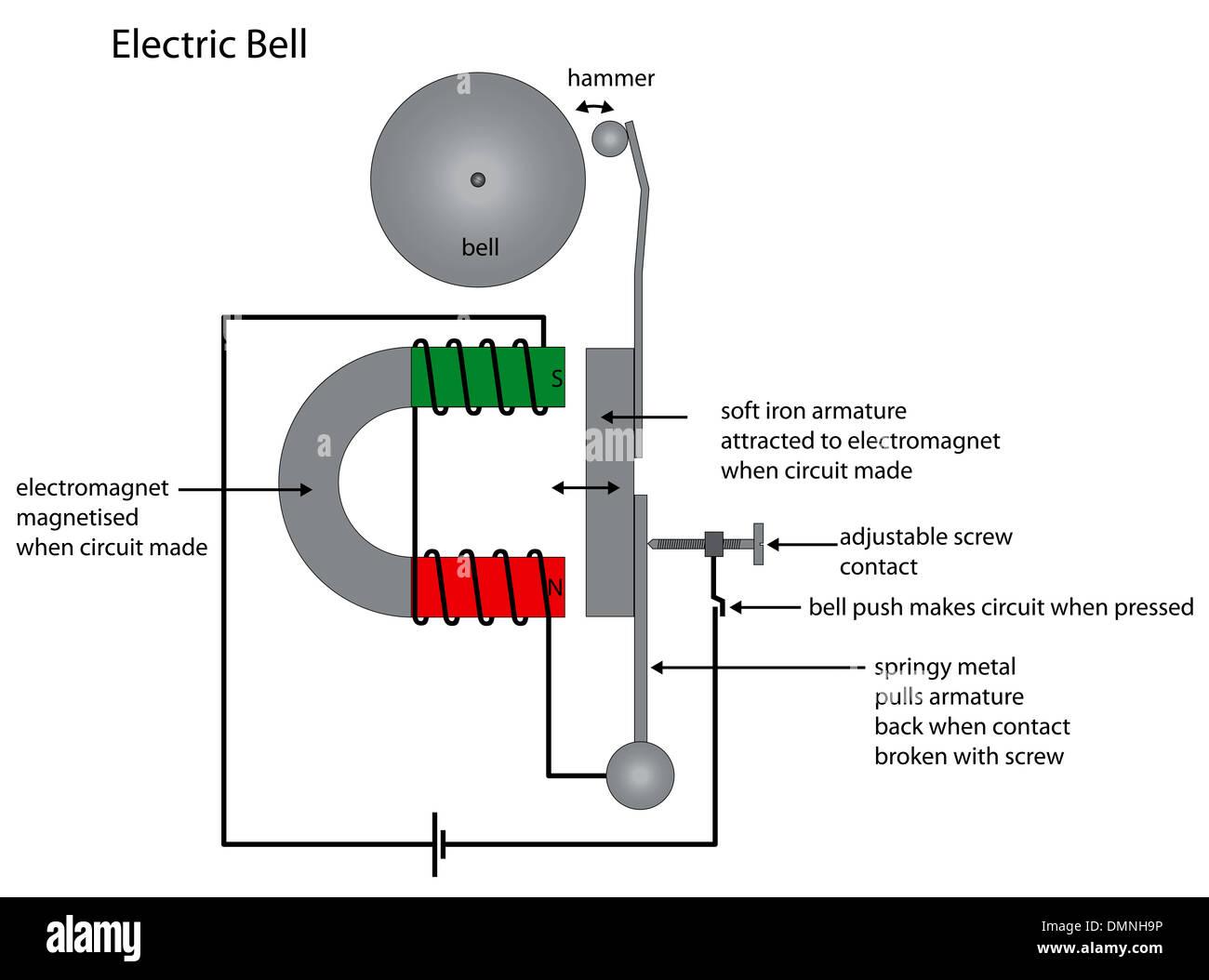 Beispiel für eine elektrische Klingel Stockfoto, Bild: 64398818 - Alamy