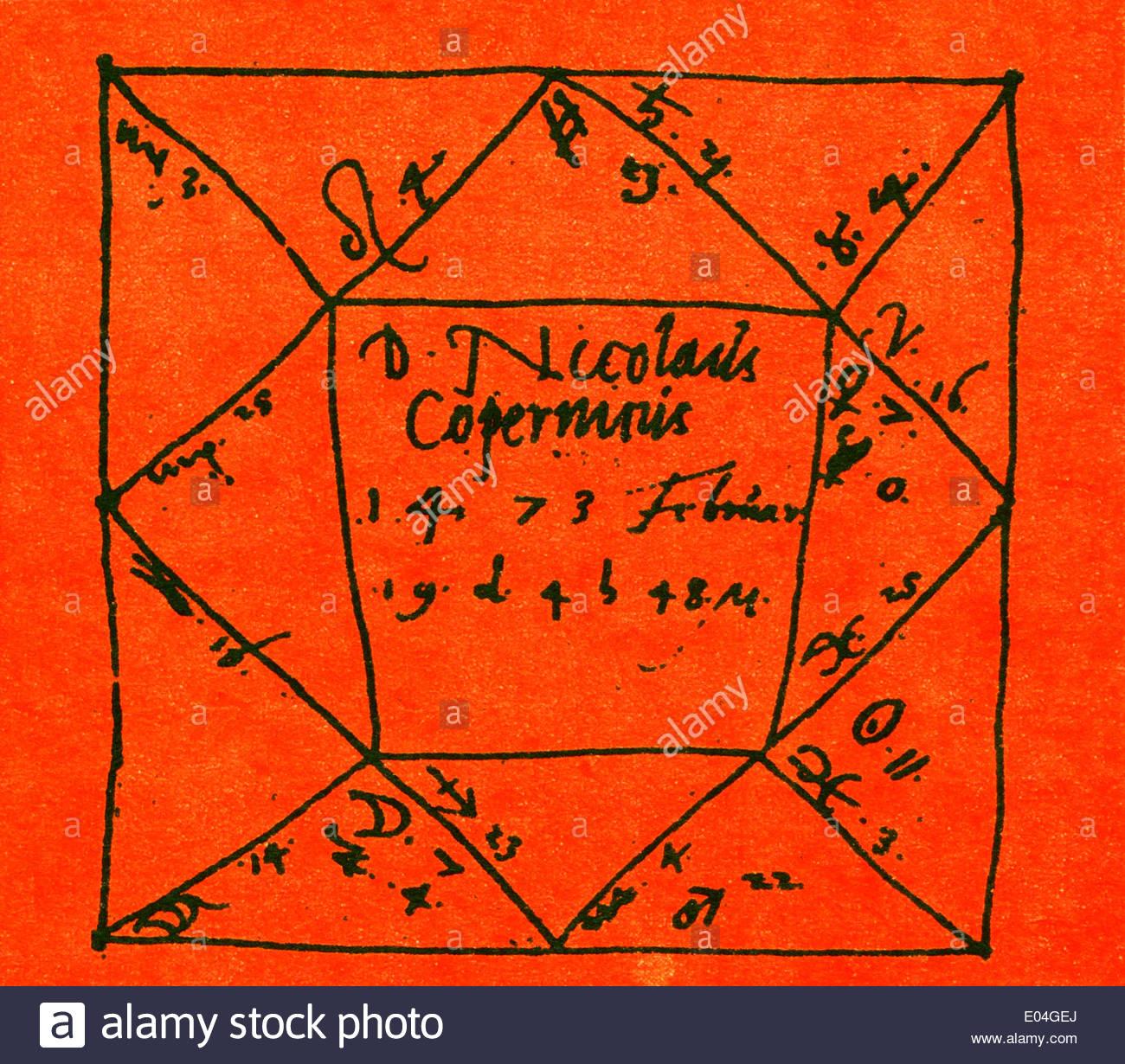 Horoskop datum juli diagrammet