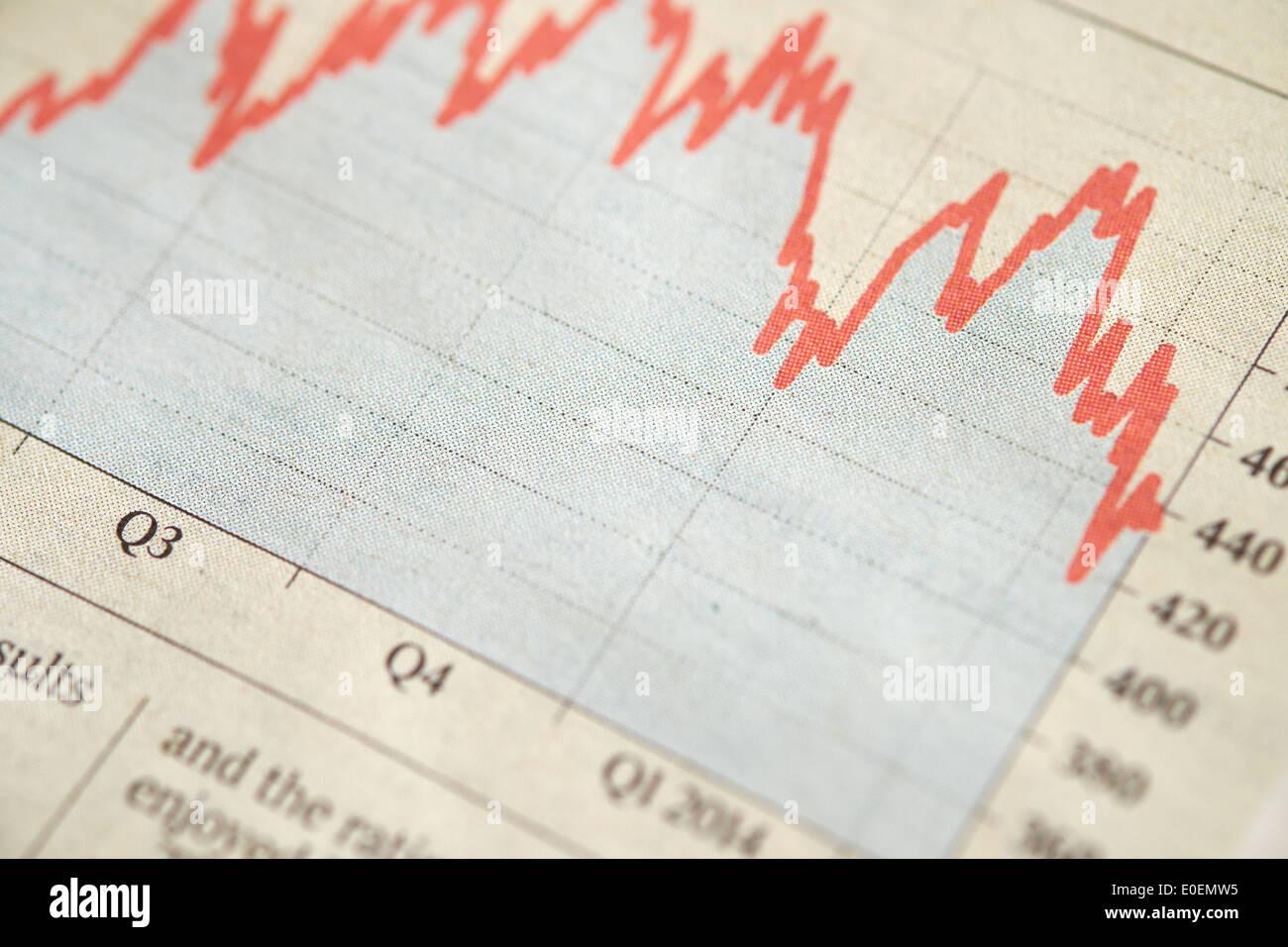 Ein Foto von einer gedruckten finanzielle Daten Diagramm Leistung von Wertpapieren und Aktien. Stockbild