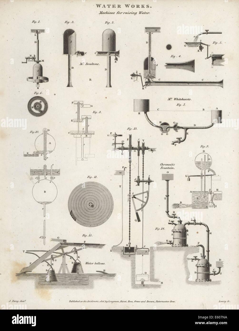 Wasserwerke, Wasser Blasebalg, Chremnitz Brunnen und Whitehurst Gerät. Stockbild