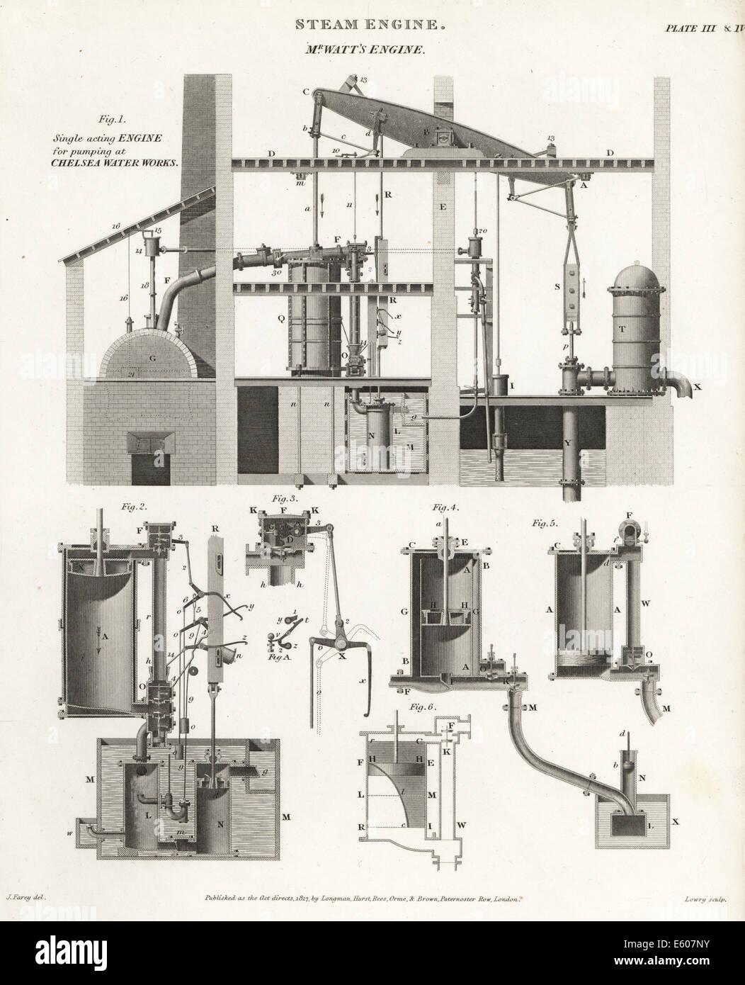 James Watt-Dampfmaschine für das Pumpen von Chelsea Wasserwerke, 18. Jahrhundert. Stockbild