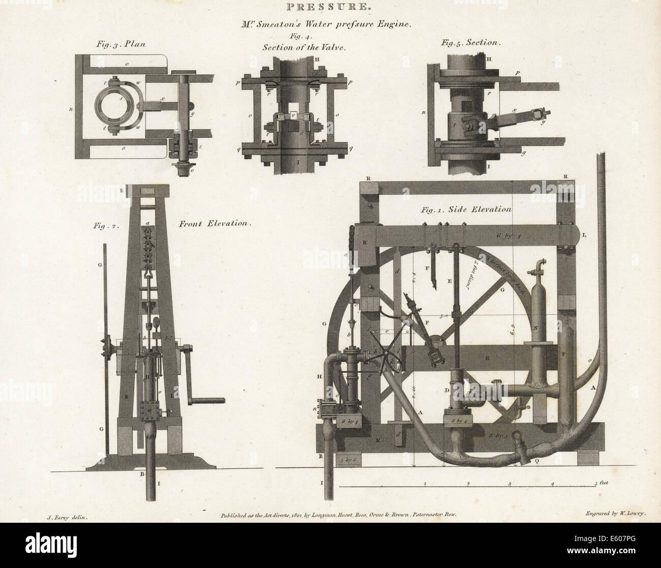 John Smeaton Wasser Druck Motor, aus dem 18. Jahrhundert. Stockbild