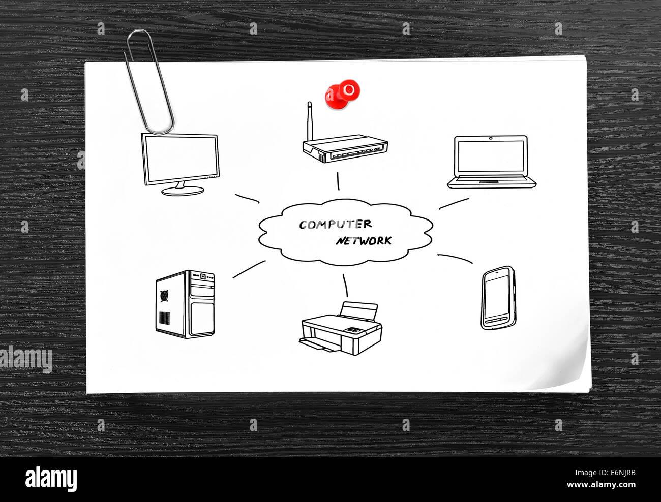 Großartig 77 Zeichnen Netzwerkdiagramm Online Foto Ideen Bilder ...