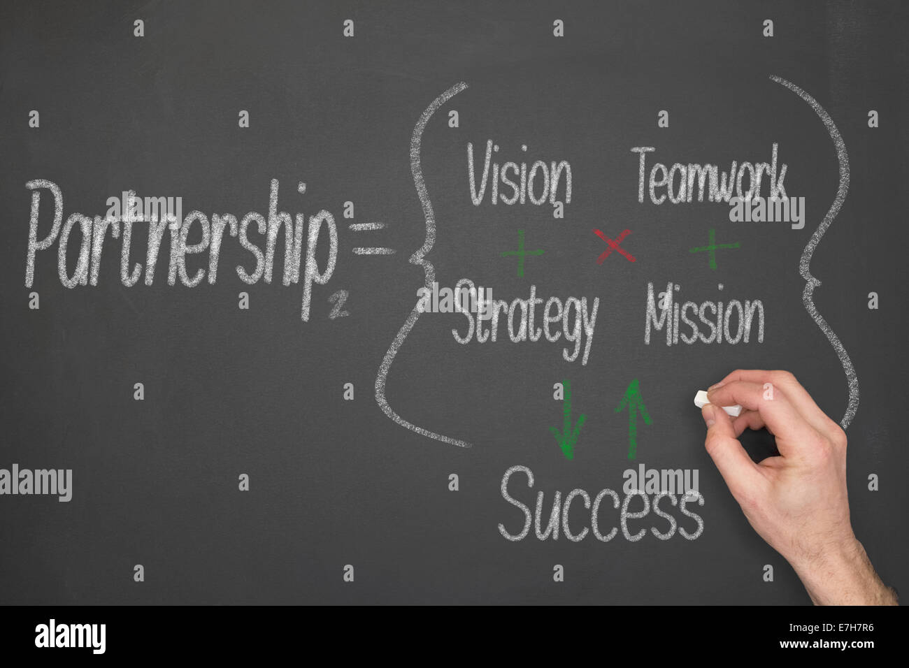 Partnerschaft-Konzept-Formel auf einer Kreidetafel Stockbild
