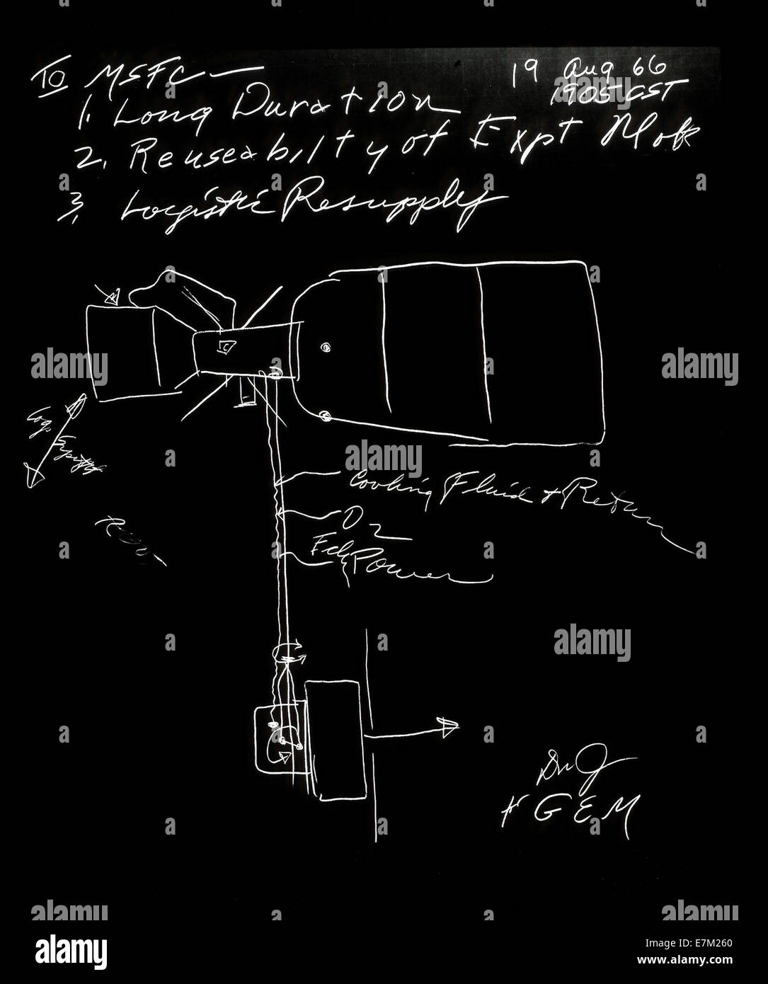 Skylab-Konzept von George Mueller Stockbild
