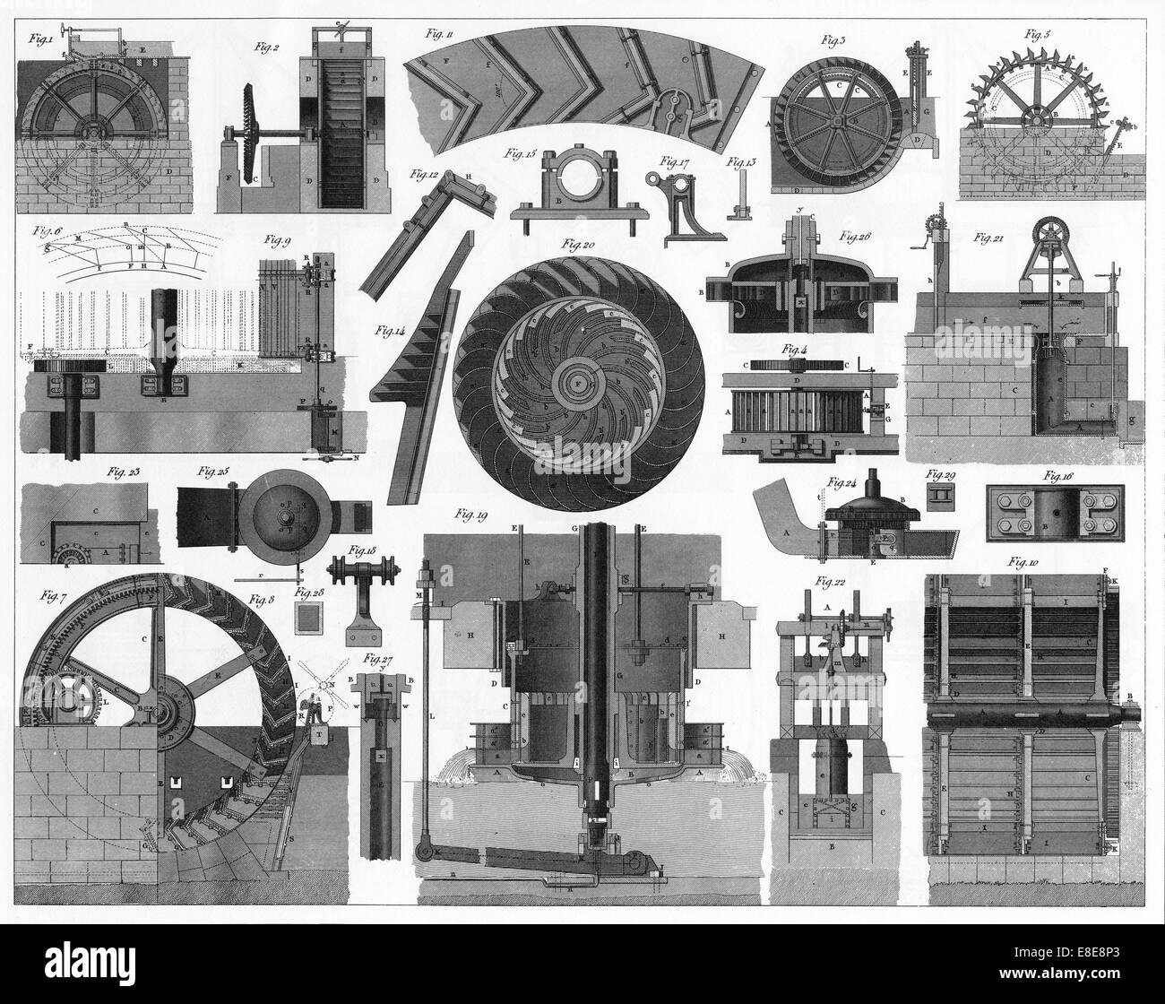 Gravierten Abbildungen der Wasser-Rad-Konstruktion aus ikonographische Enzyklopädie der Wissenschaft, Literatur Stockbild