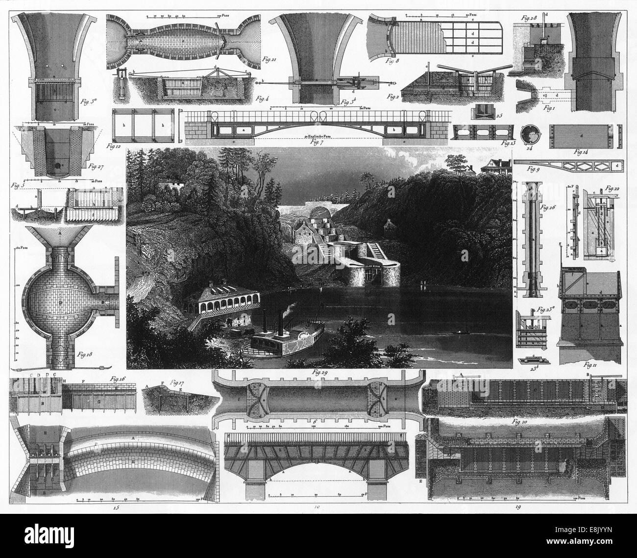 Gravierten Abbildungen der Bau von Kanälen aus ikonographische Enzyklopädie der Wissenschaft, Literatur Stockbild