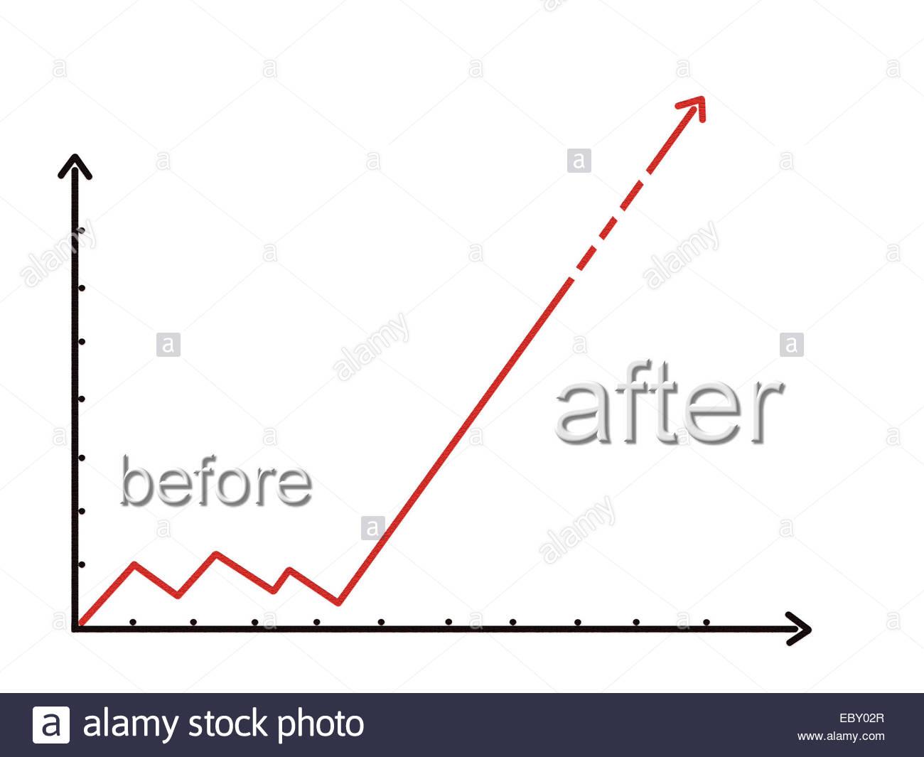Business-Grafik mit Pfeil zeigt Gewinne und Gewinne Stockbild