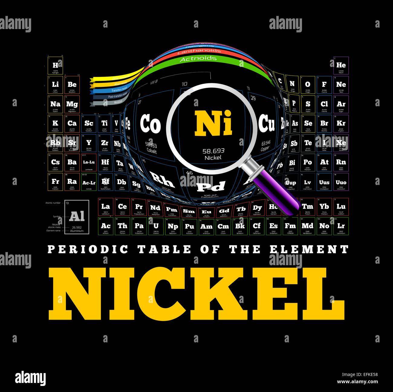 Periodische Tabelle des Elements. Nickel, Ni Stockfoto, Bild ...
