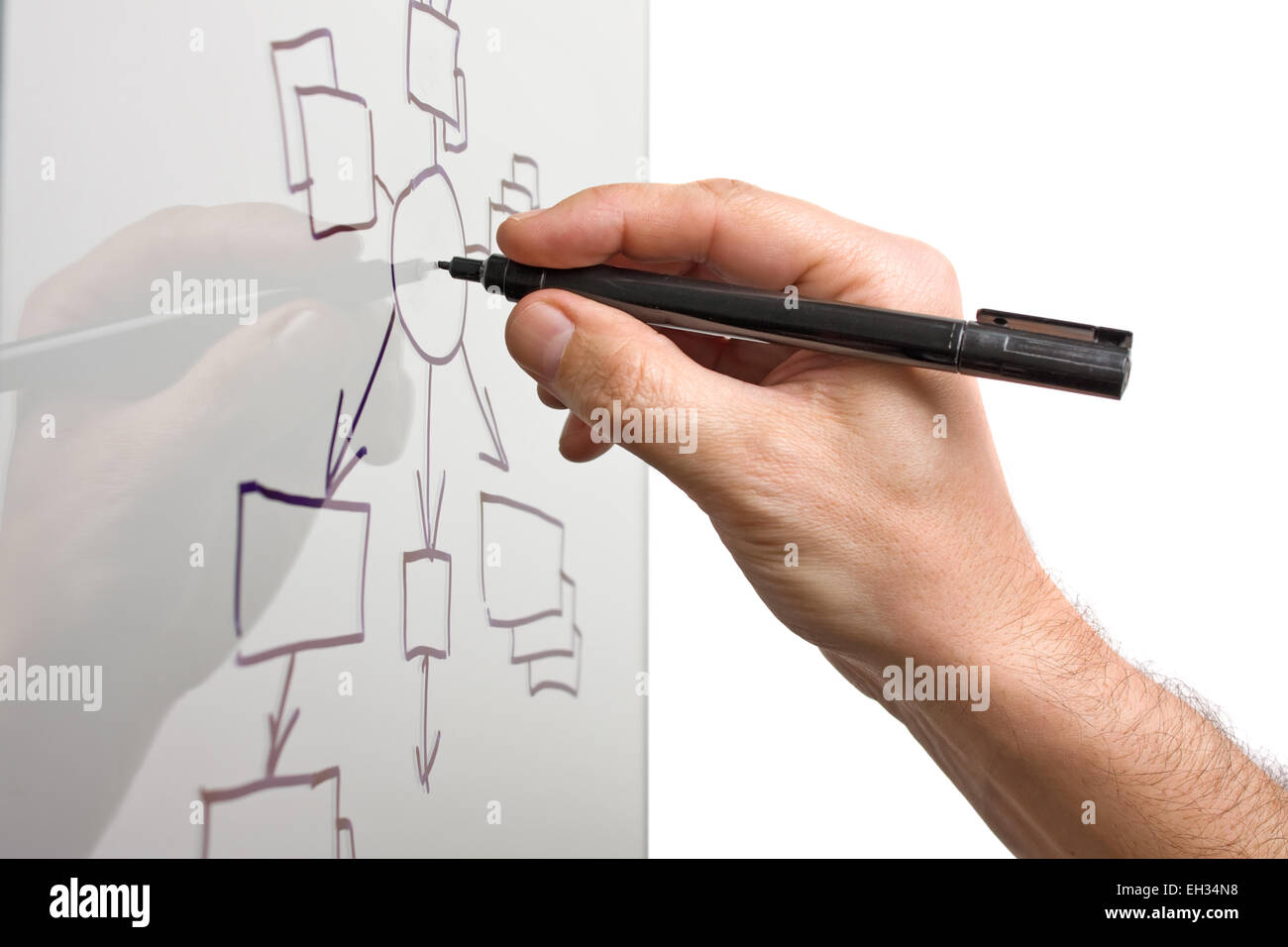 Ziemlich Ein Blockdiagramm Galerie - Elektrische Schaltplan-Ideen ...