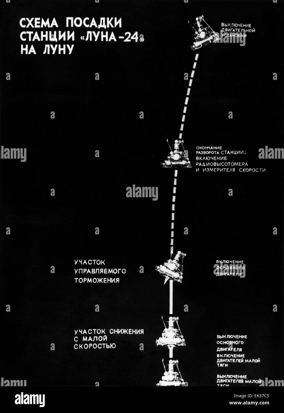 Ausgezeichnet Automatische Diagramme Fotos - Die Besten Elektrischen ...