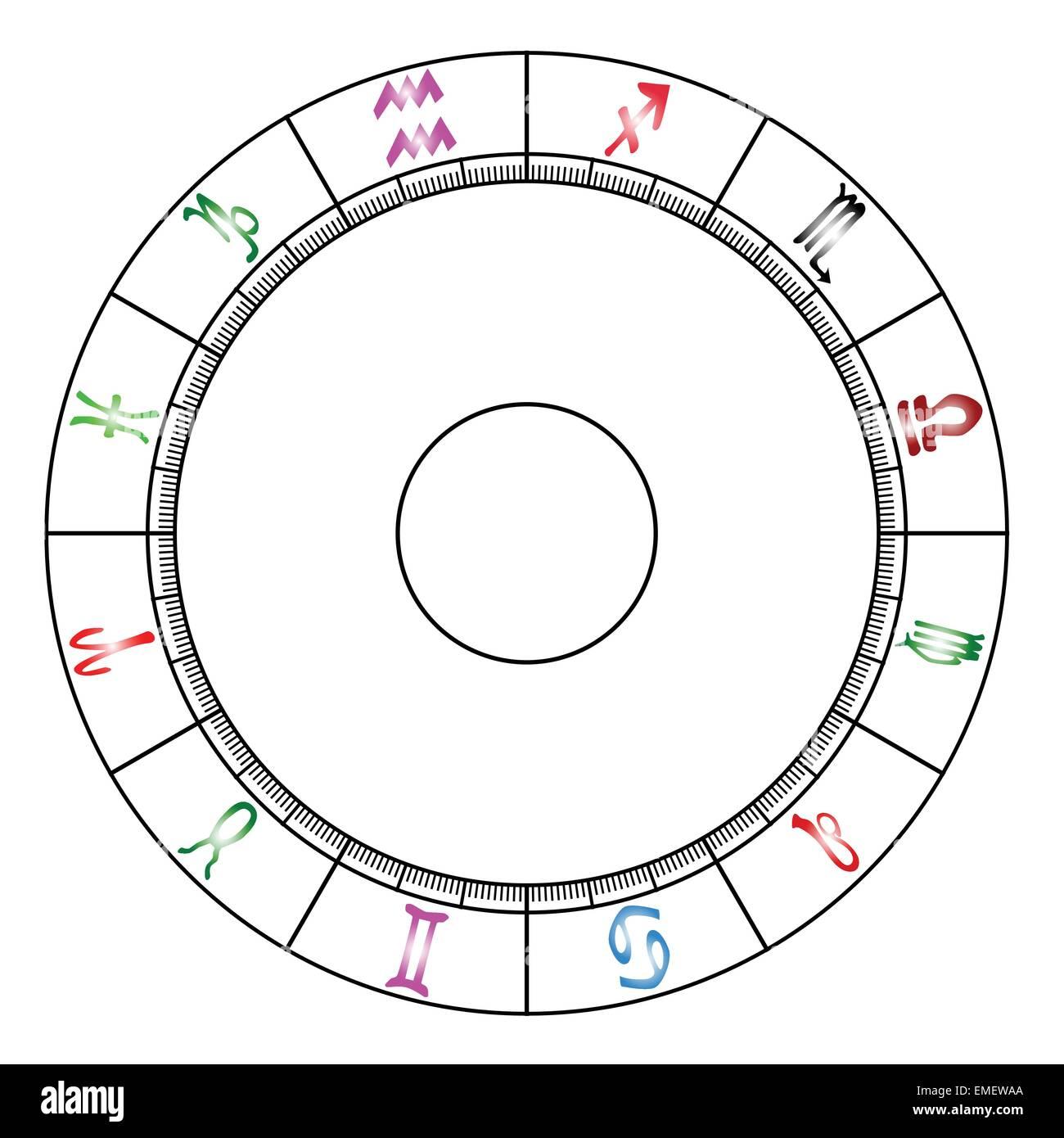 Astrology Chart Stockfotos und  bilder Kaufen   Alamy